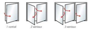 Forme fenêtre battant - Les Menuiseries Françaises