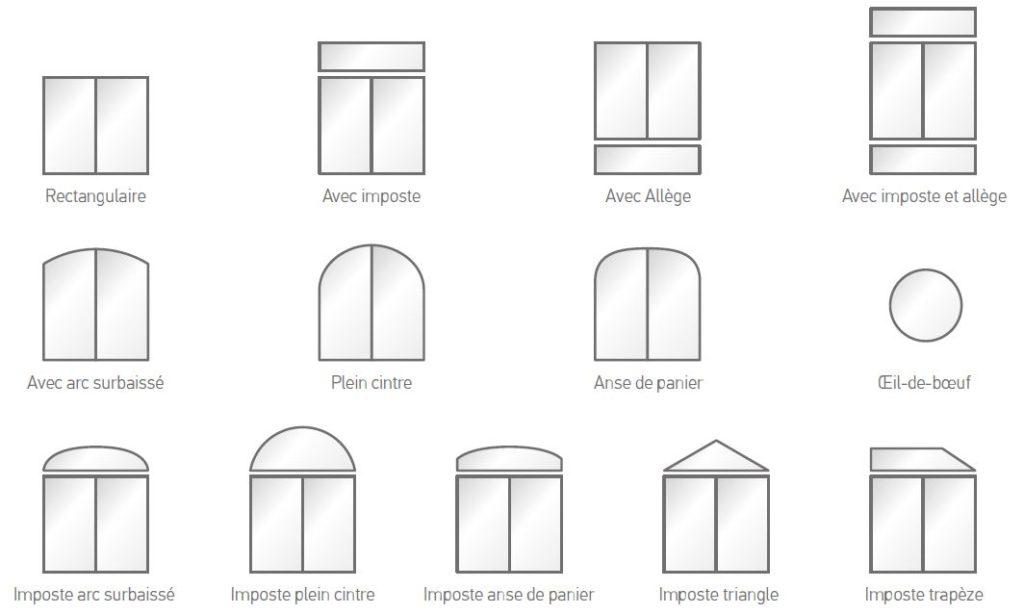 Les formes de fenêtre PVC sur-mesure - Les Menuiseries Françaises