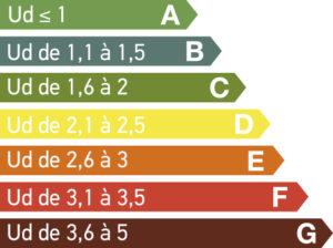 porte isolante étiquette énergétique Les Menuiseries Françaises